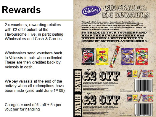 cadbury digestives case study Cadbury case study introduction cadbury, one of britain's premier companies, is a successful multinational whose ingenuity in production and marketing has made it.